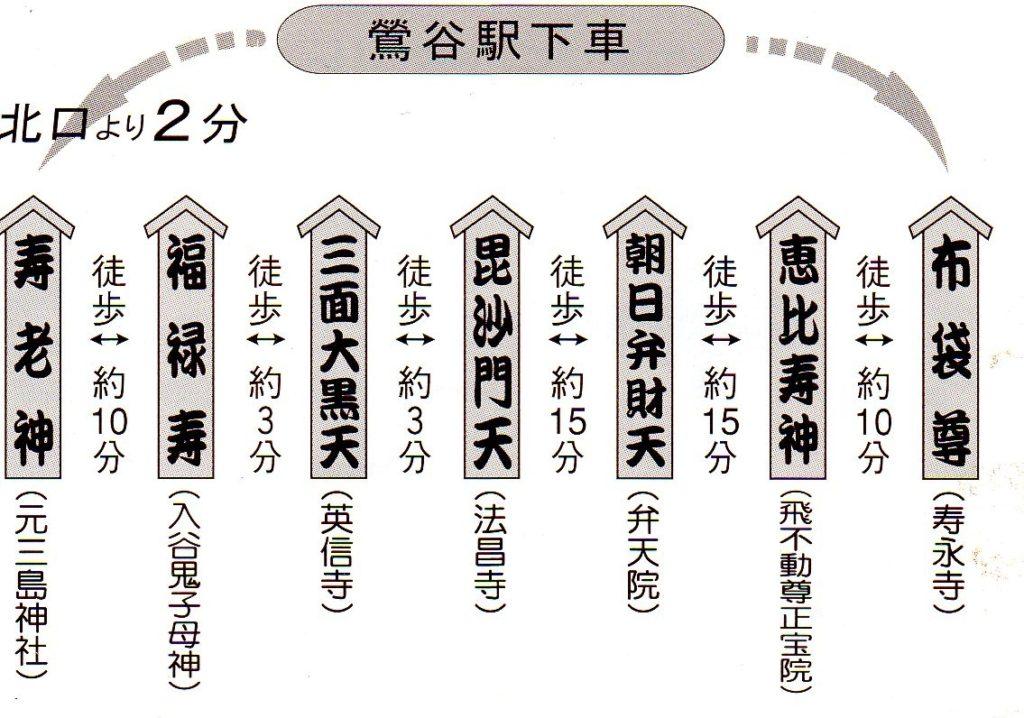 下谷七福神